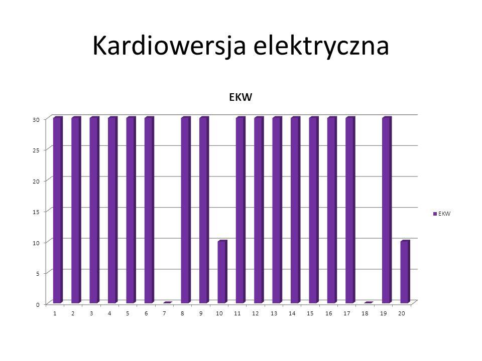 Kardiowersja elektryczna