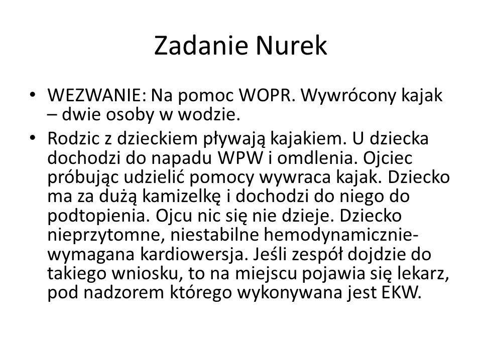 Zadanie Nurek WEZWANIE: Na pomoc WOPR. Wywrócony kajak – dwie osoby w wodzie.