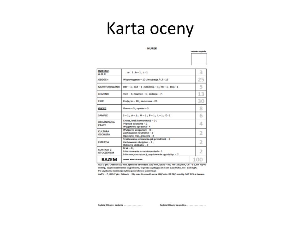 Karta oceny