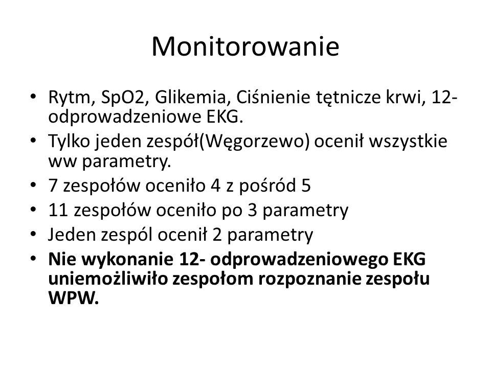 Rytm, SpO2, Glikemia, Ciśnienie tętnicze krwi, 12- odprowadzeniowe EKG.
