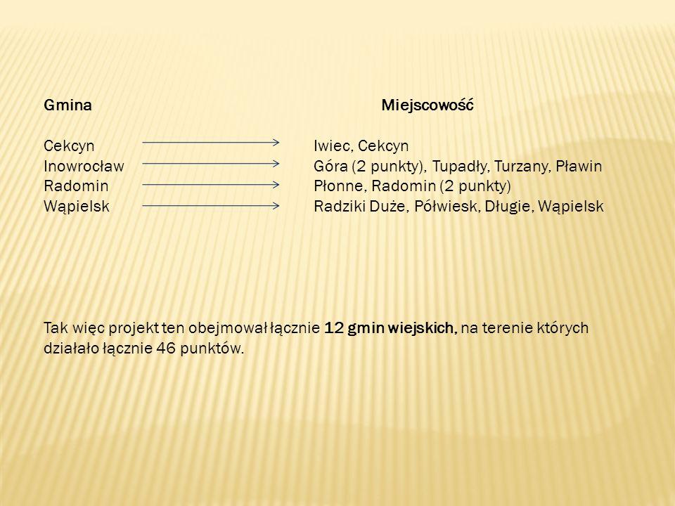 GminaMiejscowość Cekcyn Iwiec, Cekcyn InowrocławGóra (2 punkty), Tupadły, Turzany, Pławin RadominPłonne, Radomin (2 punkty) Wąpielsk Radziki Duże, Półwiesk, Długie, Wąpielsk Tak więc projekt ten obejmował łącznie 12 gmin wiejskich, na terenie których działało łącznie 46 punktów.