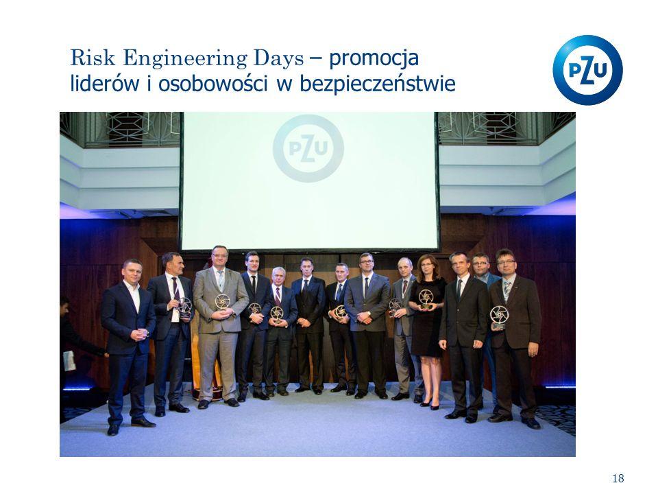 Risk Engineering Days – promocja liderów i osobowości w bezpieczeństwie 18