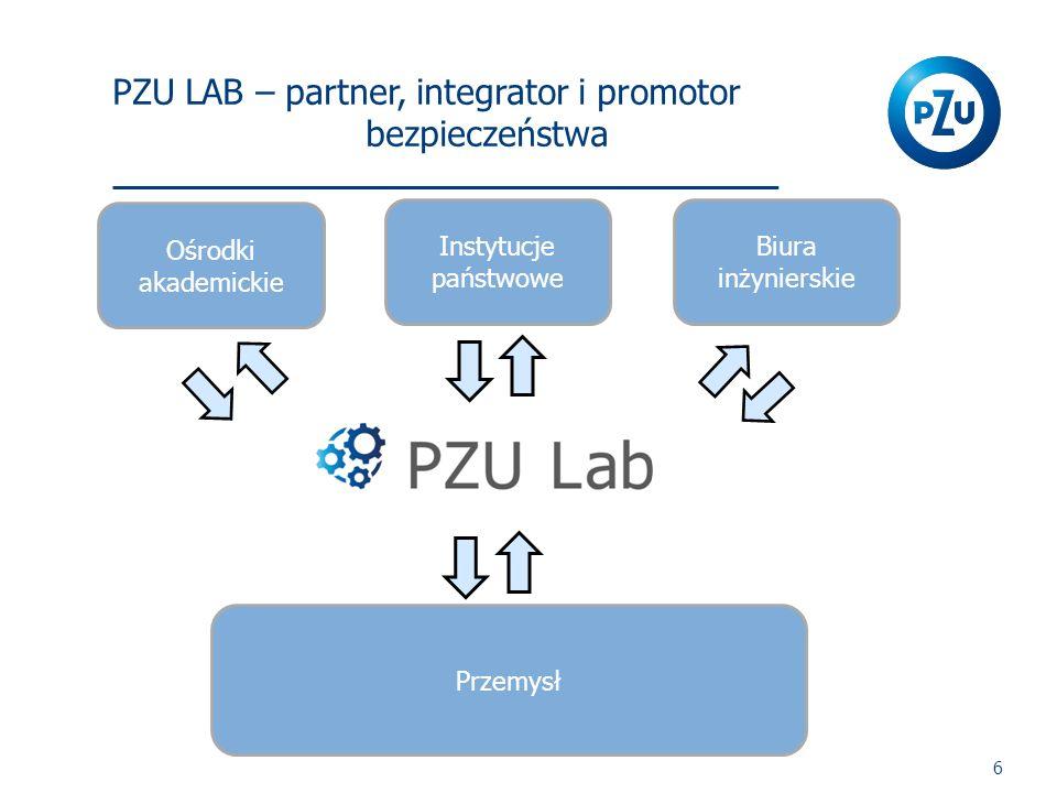 PZU LAB – partner, integrator i promotor bezpieczeństwa 6 Przemysł Ośrodki akademickie Instytucje państwowe Biura inżynierskie