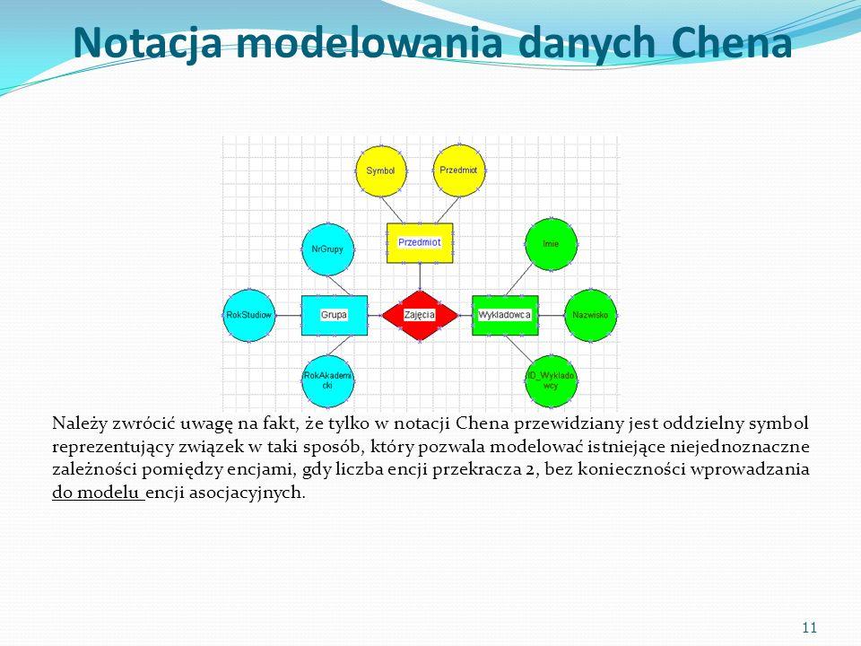 Notacja modelowania danych Chena Należy zwrócić uwagę na fakt, że tylko w notacji Chena przewidziany jest oddzielny symbol reprezentujący związek w taki sposób, który pozwala modelować istniejące niejednoznaczne zależności pomiędzy encjami, gdy liczba encji przekracza 2, bez konieczności wprowadzania do modelu encji asocjacyjnych.