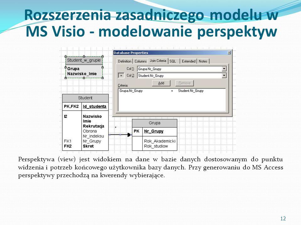 Rozszerzenia zasadniczego modelu w MS Visio - modelowanie perspektyw Perspektywa (view) jest widokiem na dane w bazie danych dostosowanym do punktu widzenia i potrzeb końcowego użytkownika bazy danych.