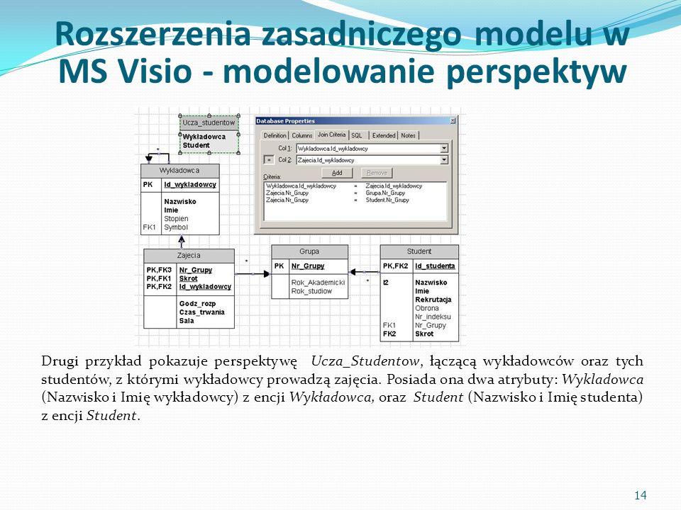 Rozszerzenia zasadniczego modelu w MS Visio - modelowanie perspektyw Drugi przykład pokazuje perspektywę Ucza_Studentow, łączącą wykładowców oraz tych studentów, z którymi wykładowcy prowadzą zajęcia.