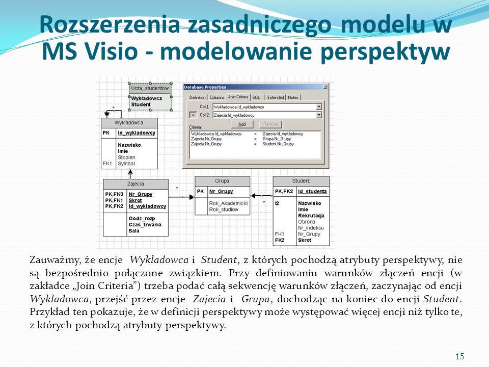 Rozszerzenia zasadniczego modelu w MS Visio - modelowanie perspektyw Zauważmy, że encje Wykladowca i Student, z których pochodzą atrybuty perspektywy, nie są bezpośrednio połączone związkiem.