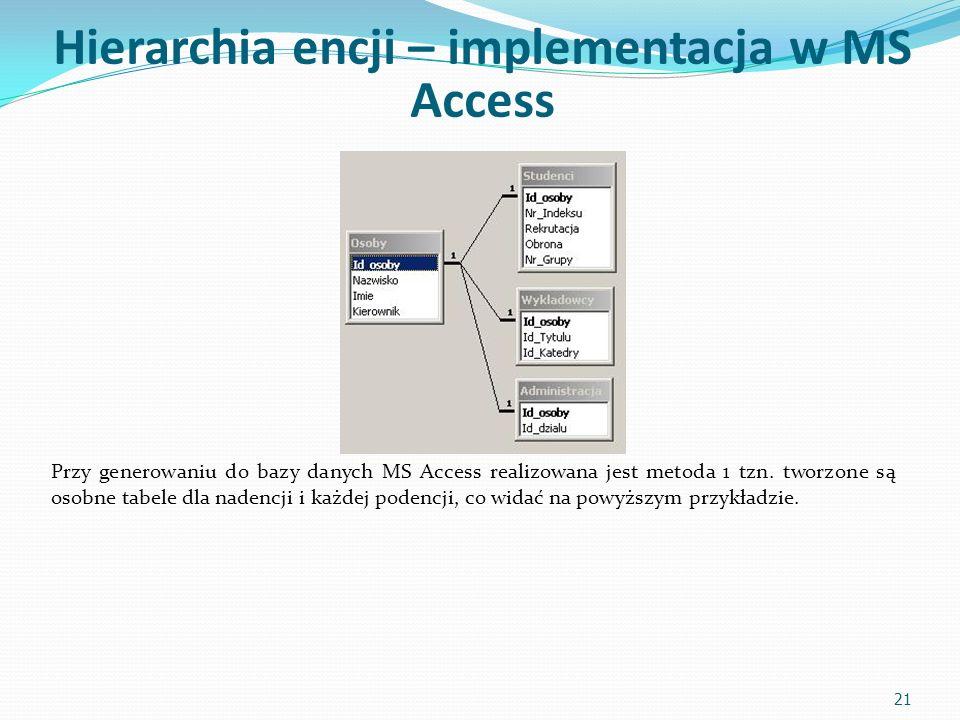 Hierarchia encji – implementacja w MS Access Przy generowaniu do bazy danych MS Access realizowana jest metoda 1 tzn.