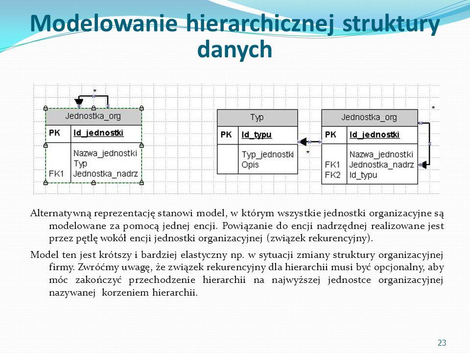 Modelowanie hierarchicznej struktury danych Alternatywną reprezentację stanowi model, w którym wszystkie jednostki organizacyjne są modelowane za pomocą jednej encji.