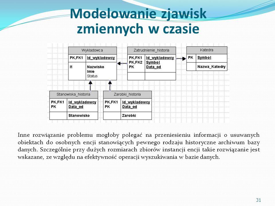 Modelowanie zjawisk zmiennych w czasie Inne rozwiązanie problemu mogłoby polegać na przeniesieniu informacji o usuwanych obiektach do osobnych encji stanowiących pewnego rodzaju historyczne archiwum bazy danych.