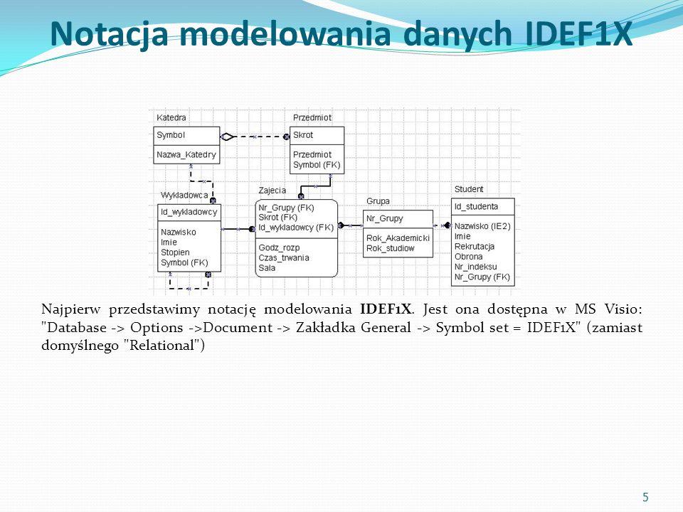 Notacja modelowania danych IDEF1X Najpierw przedstawimy notację modelowania IDEF1X.
