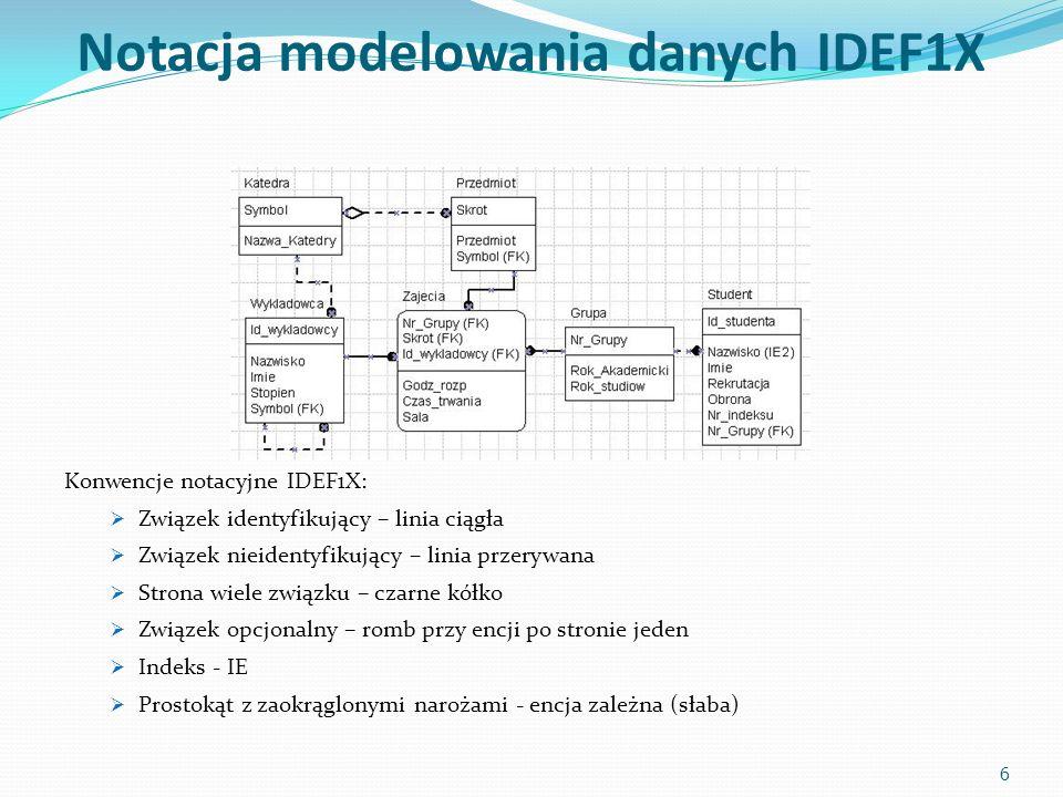 Notacja modelowania danych IDEF1X Konwencje notacyjne IDEF1X:  Związek identyfikujący – linia ciągła  Związek nieidentyfikujący – linia przerywana  Strona wiele związku – czarne kółko  Związek opcjonalny – romb przy encji po stronie jeden  Indeks - IE  Prostokąt z zaokrąglonymi narożami - encja zależna (słaba) 6