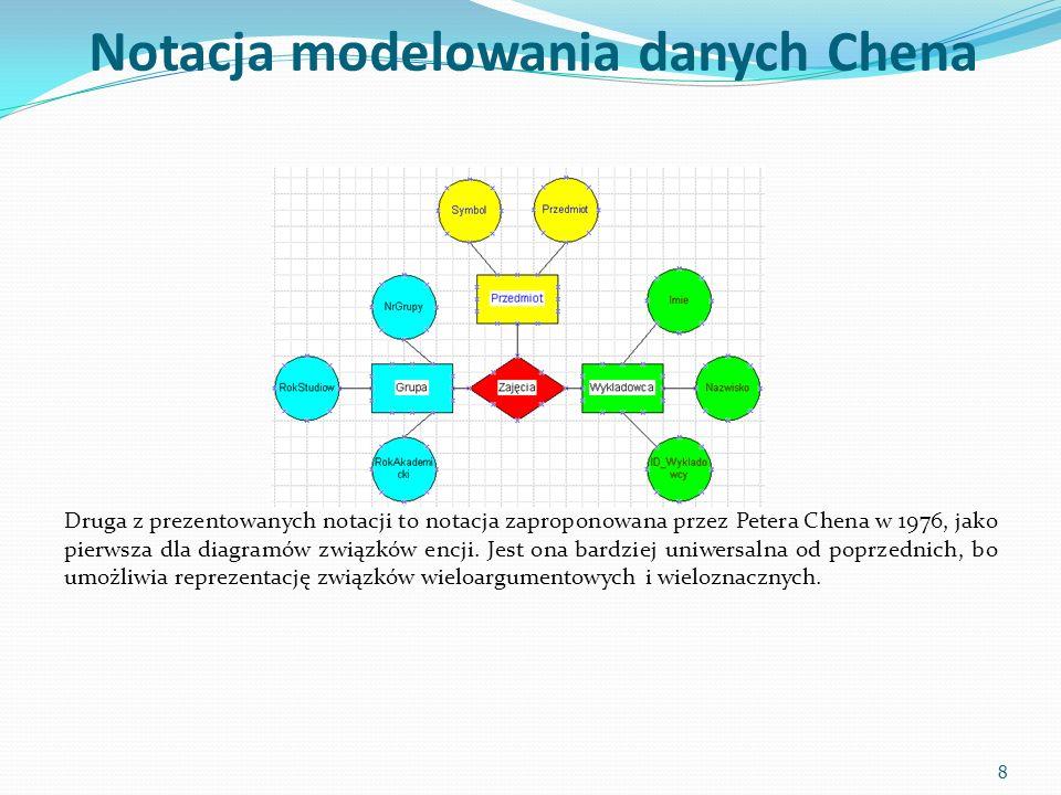 """Hierarchia encji – narzędzia tworzenia prezentacji Dla tworzenia modelu diagramu związków encji z użyciem rozdzielenia kategorii i podkategorii MS Visio przewiduje specjalne narzedzia:  Ikona """"Category stanowiąca obiekt pośredni pomiędzy nadencją a podencjami  Ikona """"Parent to category – łącznik pomiędzy nadencją a ikoną """"Category  Ikona """"Category to child – łącznik pomiędzy ikoną """"Category a podencjami 19 Od nadencji do symbolu kategorii Symbol kategorii Od symbolu kategorii do podencji"""