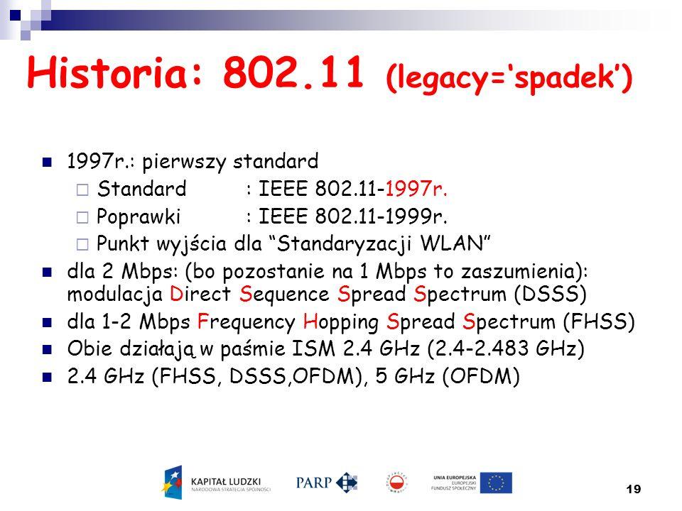 """19 Historia: 802.11 (legacy='spadek') 1997r.: pierwszy standard  Standard: IEEE 802.11-1997r.  Poprawki: IEEE 802.11-1999r.  Punkt wyjścia dla """"Sta"""