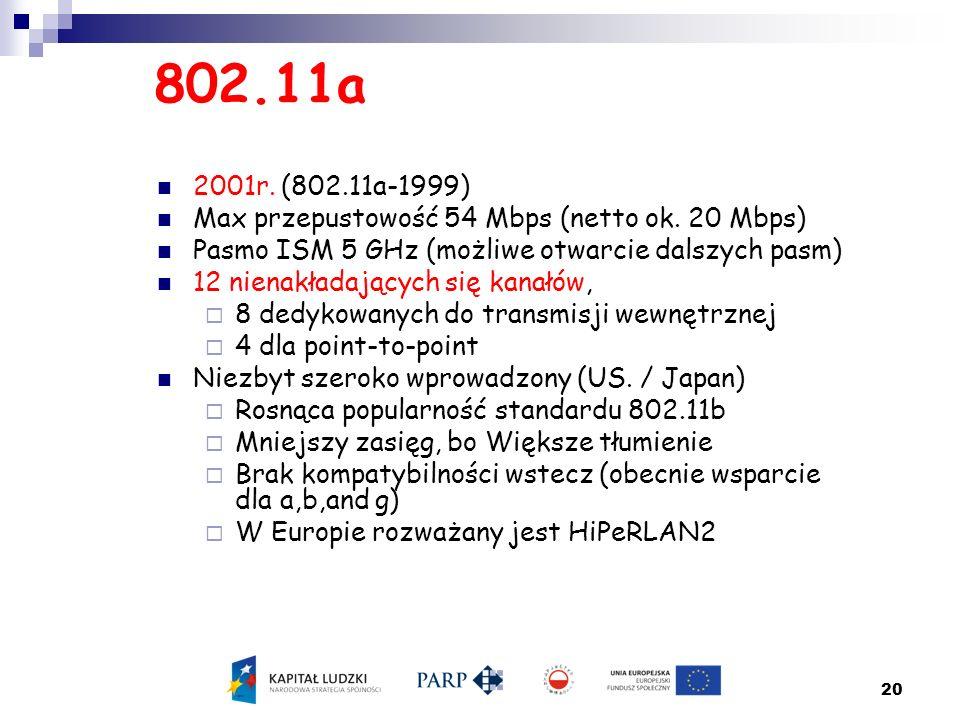 20 802.11a 2001r. (802.11a-1999) Max przepustowość 54 Mbps (netto ok. 20 Mbps) Pasmo ISM 5 GHz (możliwe otwarcie dalszych pasm) 12 nienakładających si