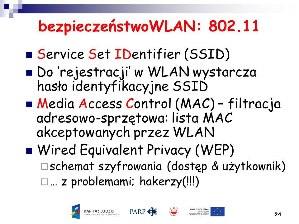 24 bezpieczeństwoWLAN: 802.11 Service Set IDentifier (SSID) Do 'rejestracji' w WLAN wystarcza hasło identyfikacyjne SSID Media Access Control (MAC) –
