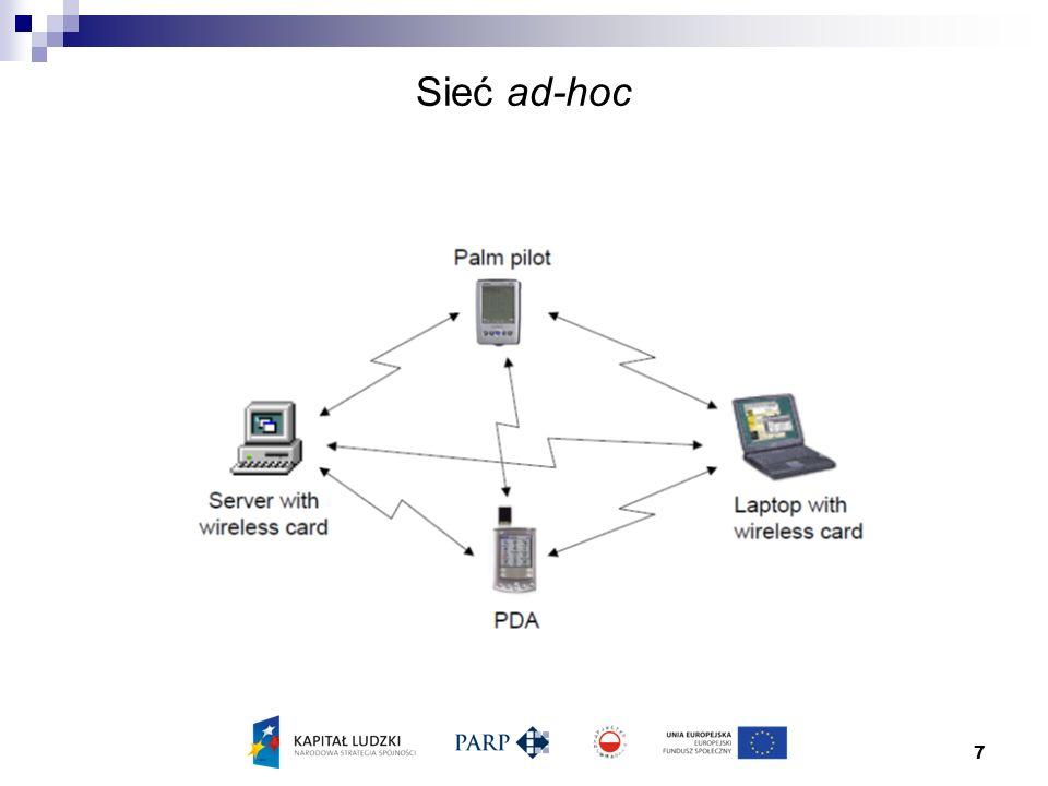 18 rodzina IEEE 802.11 Standardopis 802.11cpoprawa współpracy (interoperability) 802.11dMultiple Regulatory Domains (poprawa roamingu; nowe kraje) 802.11eQuality of Service (QoS); prioretyzacja głos lub video 802.11fInter-Access Point Protocol (IAPP) 802.11hWsparcie zarządzania radiem 5-GHz w 802.11a 802.11iEnhanced Security (naprawa wpadki z WEP) 802.11jRozszerzenie dla Japoni 802.11kPrzeniesienie danych zarządzania pasmami radiowymi do aplikacji wyższego poziomu.