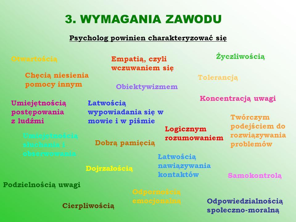 3. WYMAGANIA ZAWODU Psycholog powinien charakteryzować się Otwartością Chęcią niesienia pomocy innym Empatią, czyli wczuwaniem się Życzliwością Łatwoś
