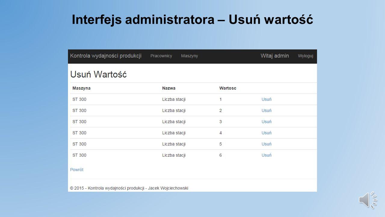 Interfejs administratora – Dodaj opcję
