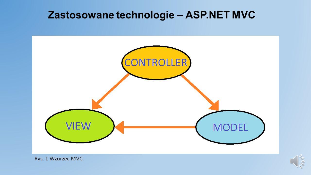 Zastosowane technologie ASP.NET MVC 5 Entity Framework Twitter Bootstrap ASP.Identity