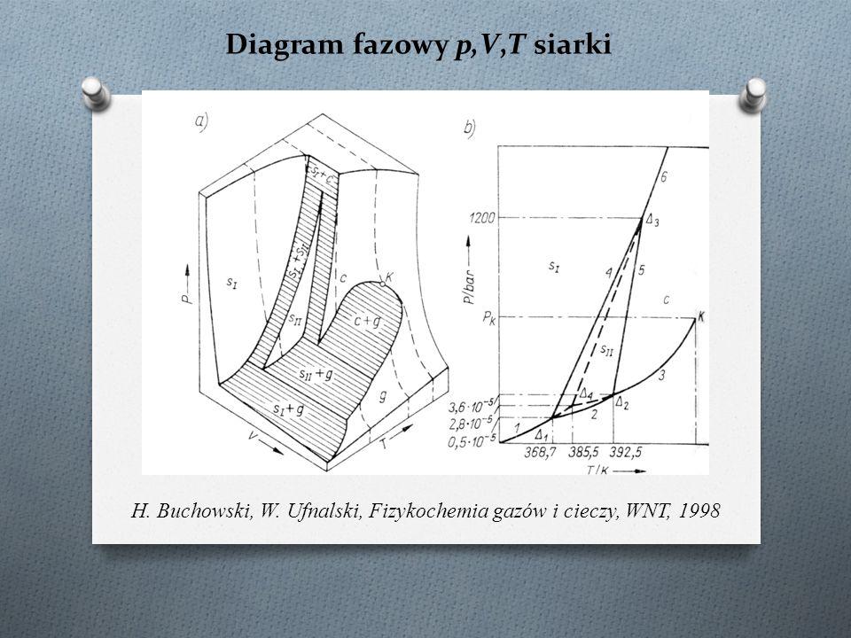Diagram fazowy p,V,T siarki H. Buchowski, W. Ufnalski, Fizykochemia gazów i cieczy, WNT, 1998