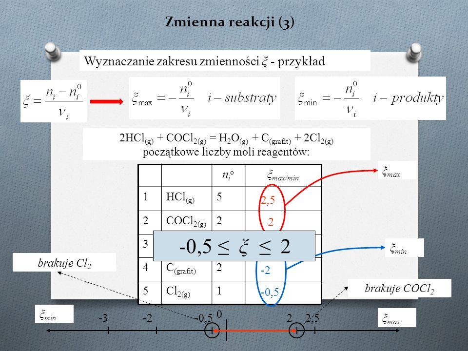 Zmienna reakcji (3) 2HCl (g) + COCl 2(g) = H 2 O (g) + C (grafit) + 2Cl 2(g) początkowe liczby moli reagentów: ξ max Wyznaczanie zakresu zmienności ξ - przykład nionio ξ max/min 1HCl (g) 5 2COCl 2(g) 2 3H 2 O (g) 3 4C (grafit) 2 5Cl 2(g) 1 2,5 2 -3 -2 -0,5 ξ min -3-2-0,5 0 22,5 ξ min ξ max brakuje COCl 2 brakuje Cl 2 -0,5 ≤ ξ ≤ 2