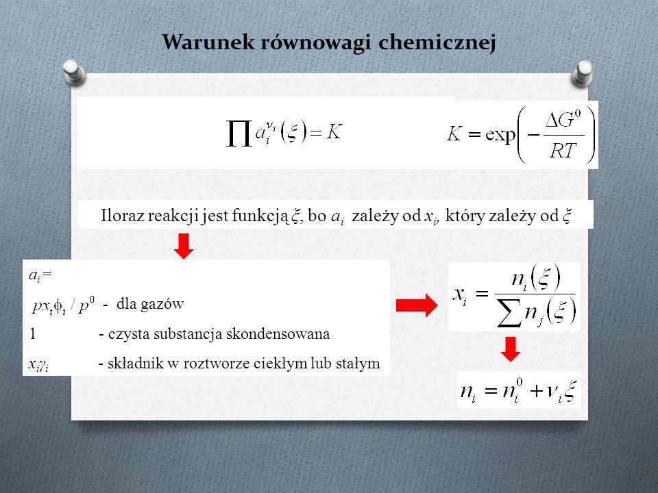 Warunek równowagi chemicznej Iloraz reakcji jest funkcją ξ, bo a i zależy od x i, który zależy od ξ a i = - dla gazów 1 - czysta substancja skondensowana x i γ i - składnik w roztworze ciekłym lub stałym