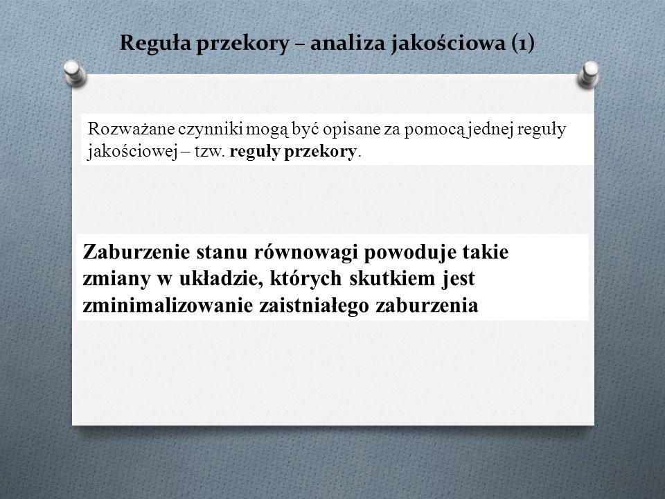 Reguła przekory – analiza jakościowa (1) Rozważane czynniki mogą być opisane za pomocą jednej reguły jakościowej – tzw.