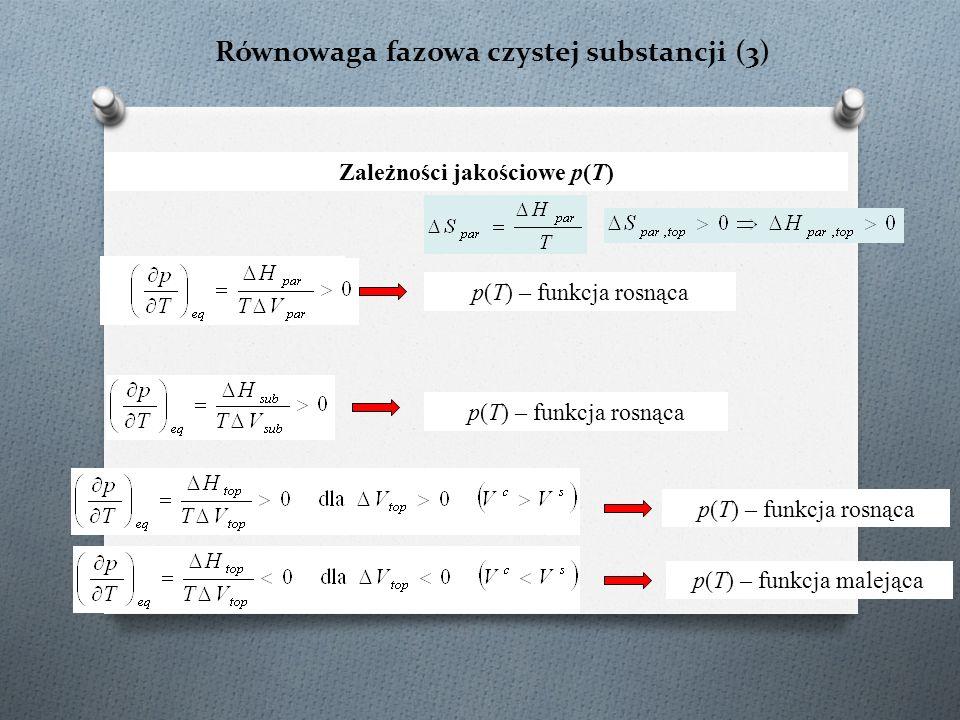Równowaga fazowa czystej substancji (3) p(T) – funkcja rosnąca p(T) – funkcja malejąca Zależności jakościowe p(T)