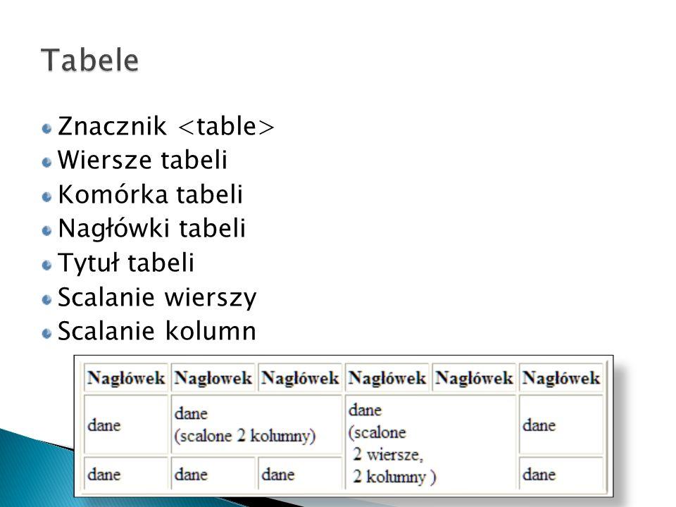 Znacznik Wiersze tabeli Komórka tabeli Nagłówki tabeli Tytuł tabeli Scalanie wierszy Scalanie kolumn