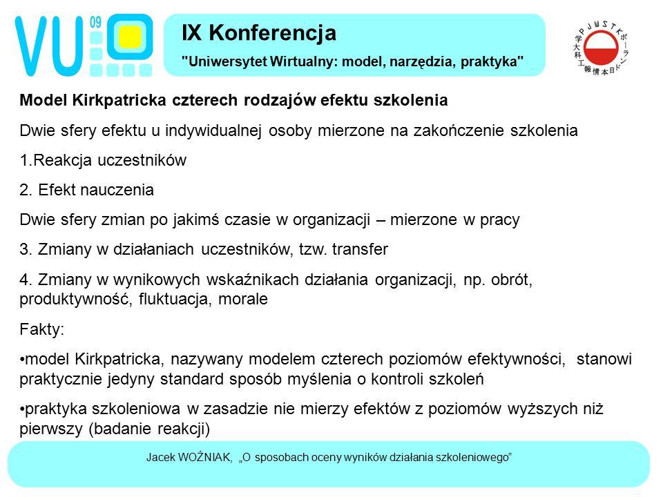 """Jacek WOŹNIAK, """"O sposobach oceny wyników działania szkoleniowego Model Kirkpatricka czterech rodzajów efektu szkolenia Dwie sfery efektu u indywidualnej osoby mierzone na zakończenie szkolenia 1.Reakcja uczestników 2."""