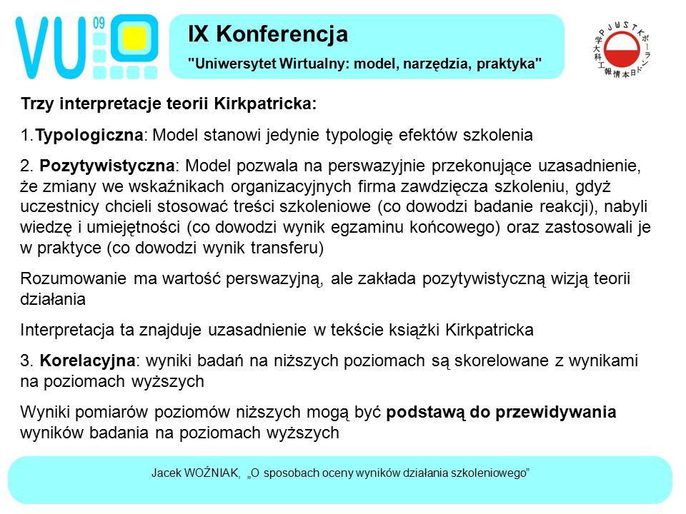 """Jacek WOŹNIAK, """"O sposobach oceny wyników działania szkoleniowego Trzy interpretacje teorii Kirkpatricka: 1.Typologiczna: Model stanowi jedynie typologię efektów szkolenia 2."""