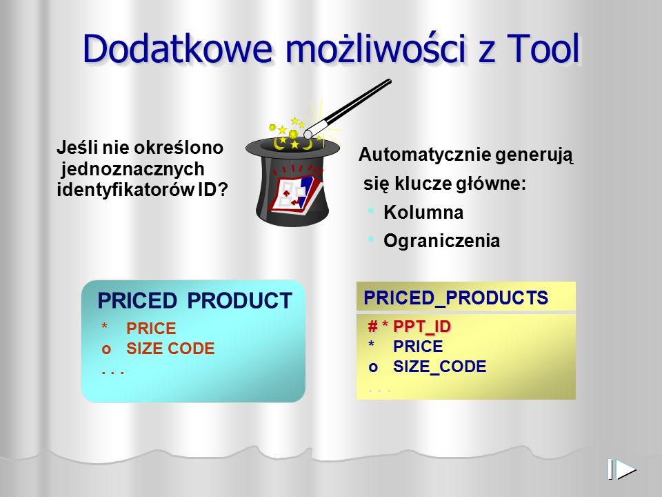 Dodatkowe możliwości z Tool PRICED PRODUCT * PRICE oSIZE CODE...