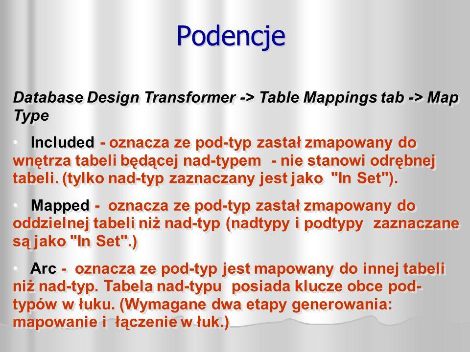 Podencje Database Design Transformer -> Table Mappings tab -> Map Type Included - oznacza ze pod-typ zastał zmapowany do wnętrza tabeli będącej nad-ty