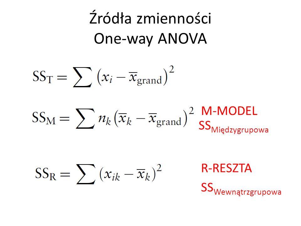 Źródła zmienności One-way ANOVA M-MODEL SS Międzygrupowa R-RESZTA SS Wewnątrzgrupowa