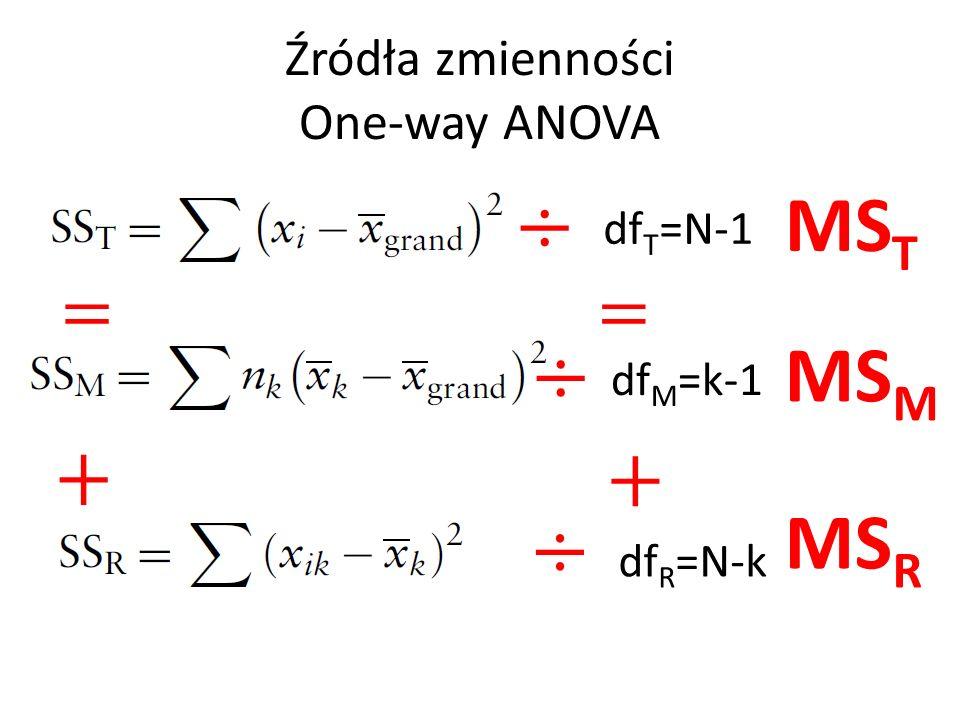 Źródła zmienności One-way ANOVA df T =N-1 df M =k-1 df R =N-k MS T MS M MS R
