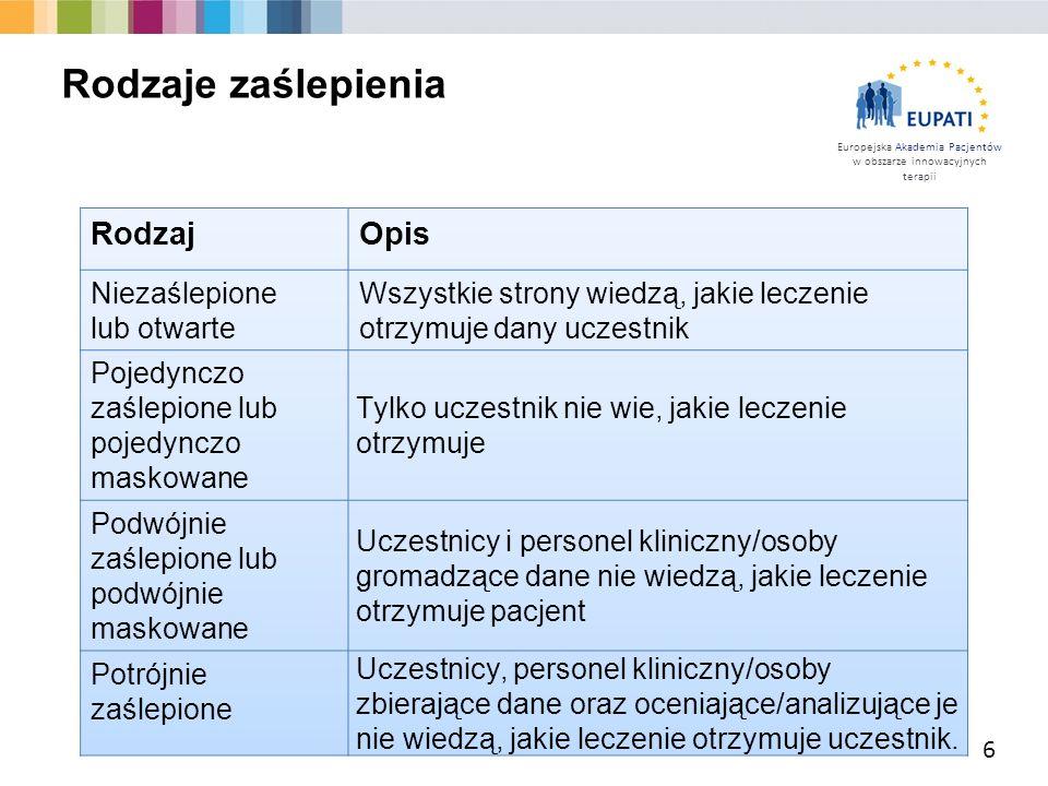 Europejska Akademia Pacjentów w obszarze innowacyjnych terapii Rodzaje zaślepienia RodzajOpis Niezaślepione lub otwarte Wszystkie strony wiedzą, jakie leczenie otrzymuje dany uczestnik Pojedynczo zaślepione lub pojedynczo maskowane Tylko uczestnik nie wie, jakie leczenie otrzymuje Podwójnie zaślepione lub podwójnie maskowane Uczestnicy i personel kliniczny/osoby gromadzące dane nie wiedzą, jakie leczenie otrzymuje pacjent Potrójnie zaślepione Uczestnicy, personel kliniczny/osoby zbierające dane oraz oceniające/analizujące je nie wiedzą, jakie leczenie otrzymuje uczestnik.