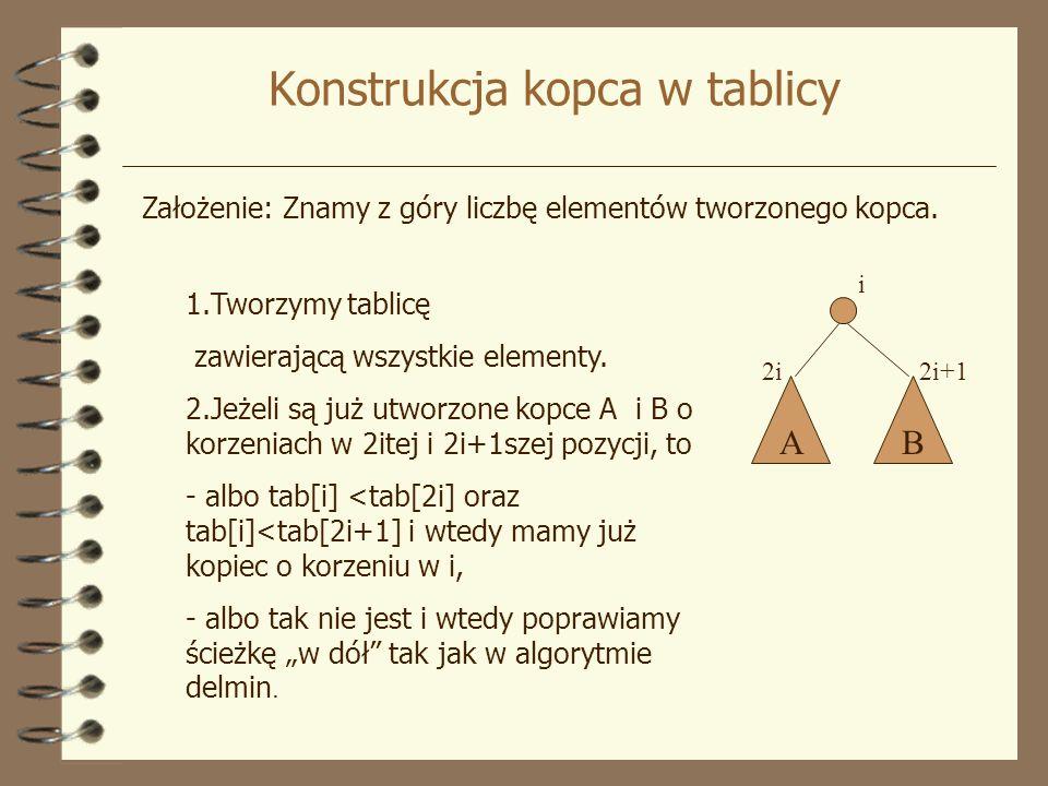 Konstrukcja kopca w tablicy Założenie: Znamy z góry liczbę elementów tworzonego kopca. AB i 2i2i+1 1.Tworzymy tablicę zawierającą wszystkie elementy.