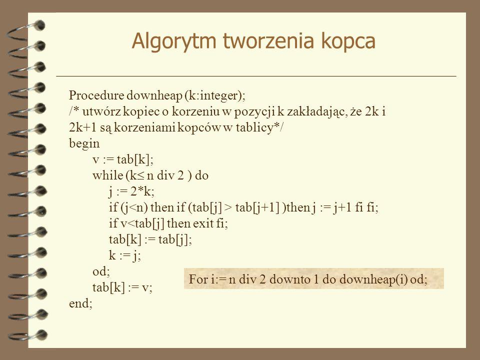 Algorytm tworzenia kopca For i:= n div 2 downto 1 do downheap(i) od; Procedure downheap (k:integer); /* utwórz kopiec o korzeniu w pozycji k zakładają