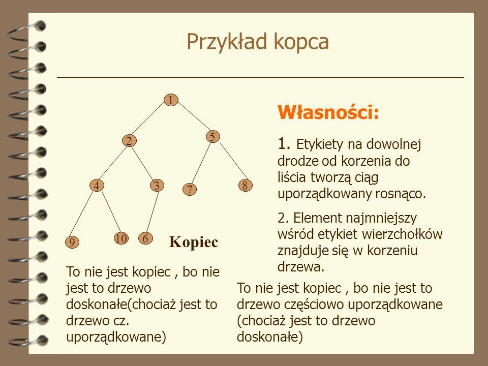 Przykład kopca 1 5 2 43 7 8 910 To nie jest kopiec, bo nie jest to drzewo doskonałe(chociaż jest to drzewo cz. uporządkowane) 1 7 4 23 5 8 910 To nie