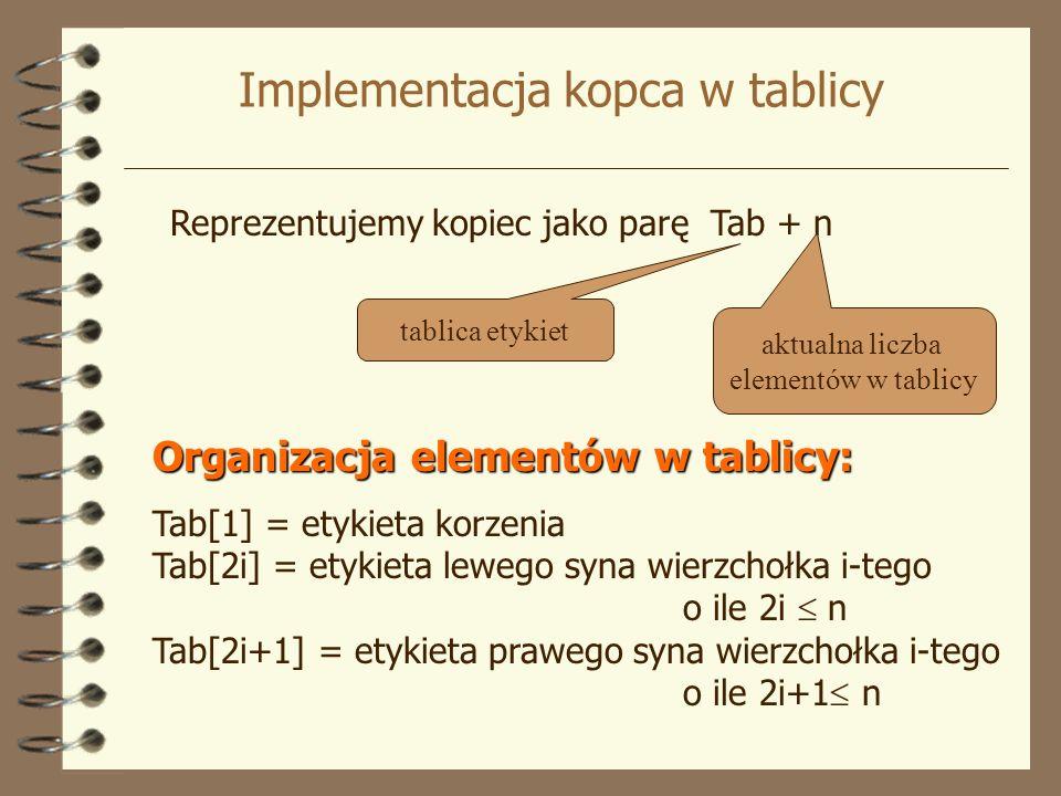 Implementacja kopca w tablicy Reprezentujemy kopiec jako parę Tab + n Organizacja elementów w tablicy: Tab[1] = etykieta korzenia Tab[2i] = etykieta l