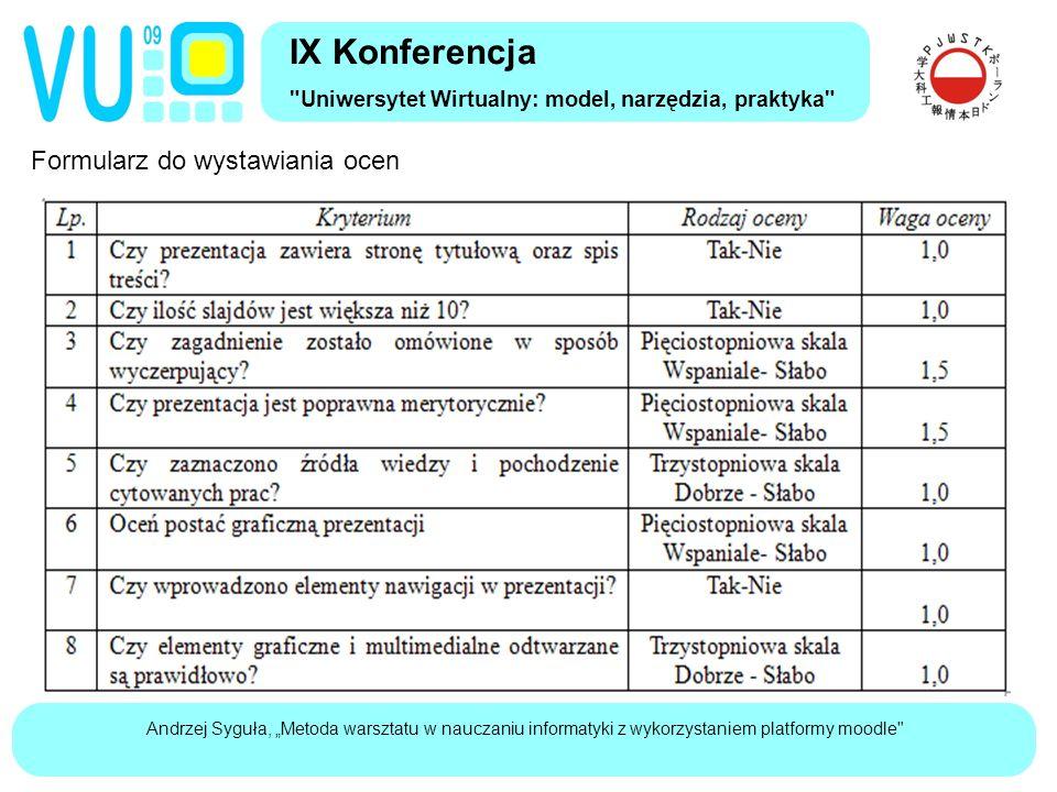 """Andrzej Syguła, """"Metoda warsztatu w nauczaniu informatyki z wykorzystaniem platformy moodle IX Konferencja Uniwersytet Wirtualny: model, narzędzia, praktyka Oceny za warsztaty"""