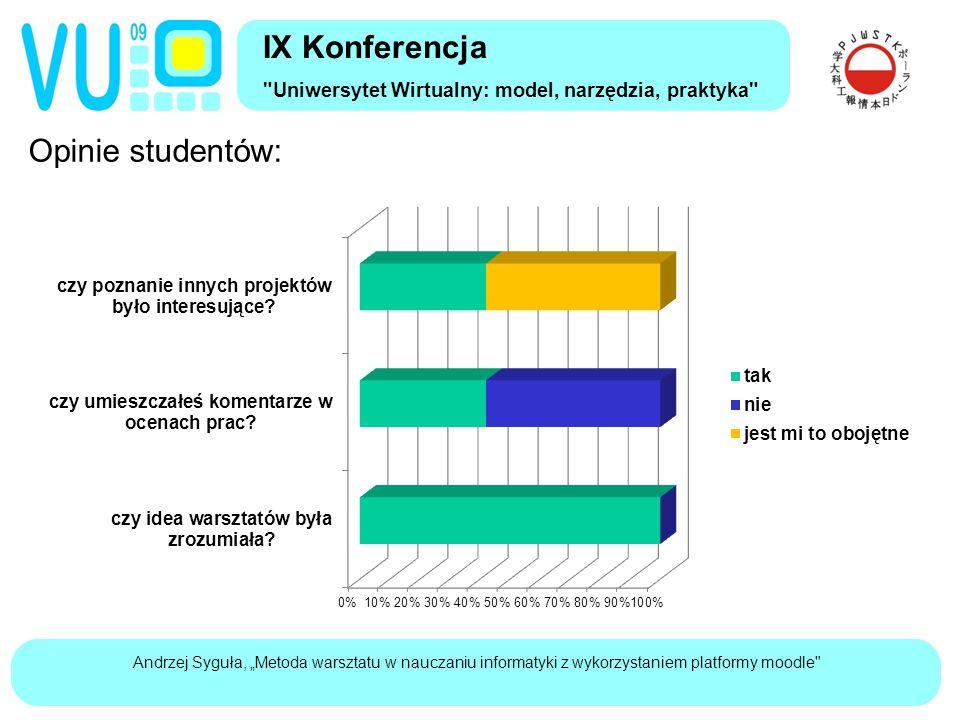 """Andrzej Syguła, """"Metoda warsztatu w nauczaniu informatyki z wykorzystaniem platformy moodle IX Konferencja Uniwersytet Wirtualny: model, narzędzia, praktyka Opinie studentów dotyczące formularza ocen:"""
