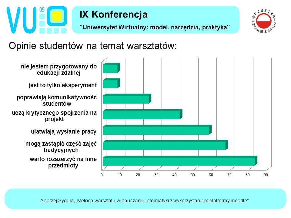 """Andrzej Syguła, """"Metoda warsztatu w nauczaniu informatyki z wykorzystaniem platformy moodle IX Konferencja Uniwersytet Wirtualny: model, narzędzia, praktyka Opinie studentów na temat warsztatów:"""