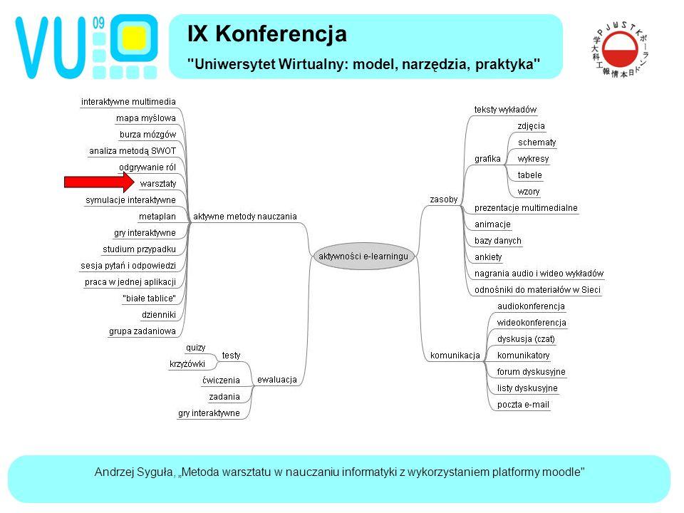 """Andrzej Syguła, """"Metoda warsztatu w nauczaniu informatyki z wykorzystaniem platformy moodle Warsztat to rozbudowana forma zadania."""