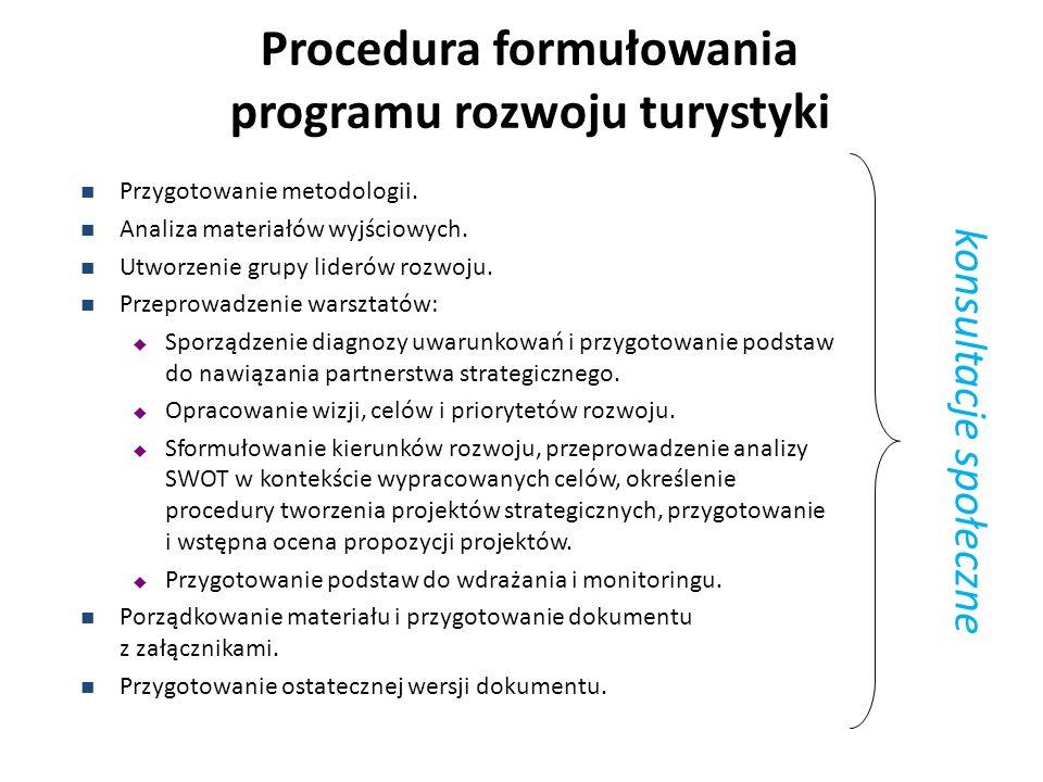 Procedura formułowania programu rozwoju turystyki Przygotowanie metodologii.