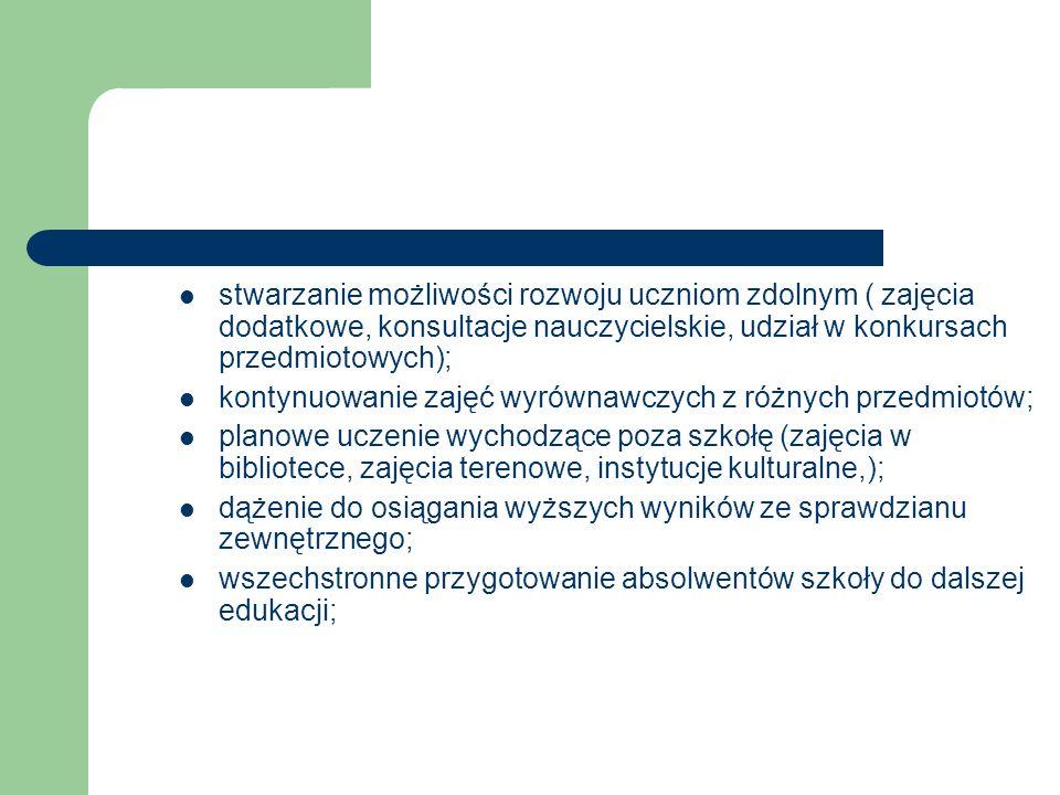 stwarzanie możliwości rozwoju uczniom zdolnym ( zajęcia dodatkowe, konsultacje nauczycielskie, udział w konkursach przedmiotowych); kontynuowanie zajęć wyrównawczych z różnych przedmiotów; planowe uczenie wychodzące poza szkołę (zajęcia w bibliotece, zajęcia terenowe, instytucje kulturalne,); dążenie do osiągania wyższych wyników ze sprawdzianu zewnętrznego; wszechstronne przygotowanie absolwentów szkoły do dalszej edukacji;