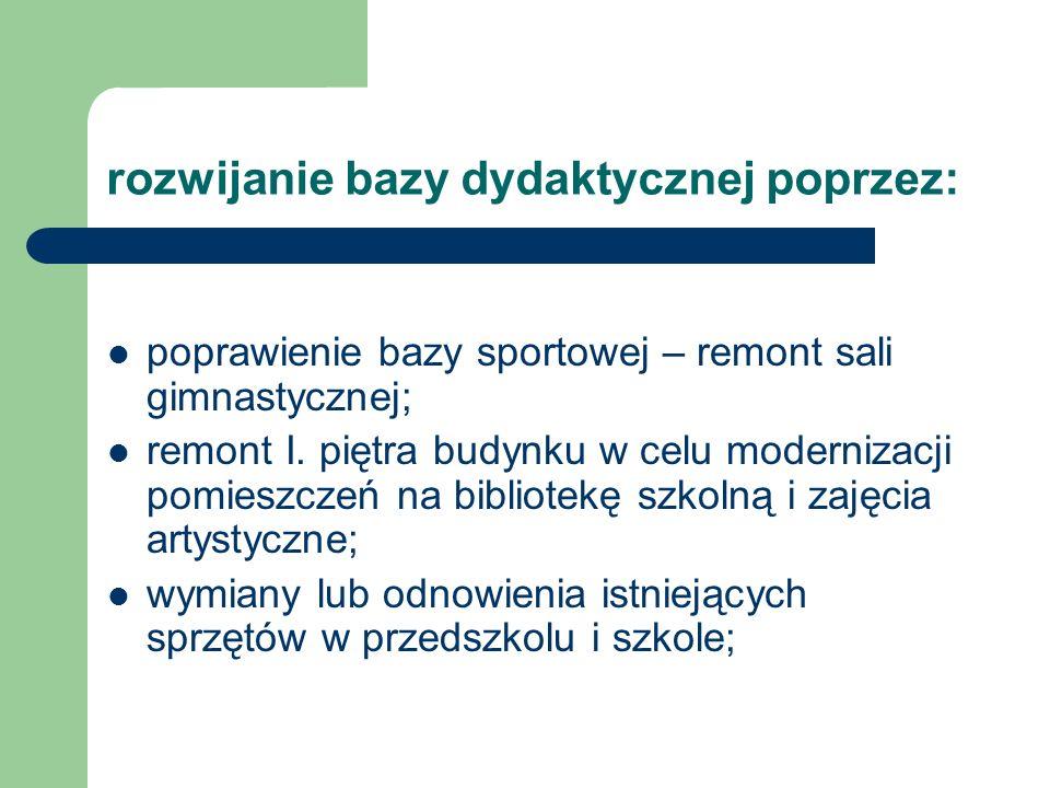 rozwijanie bazy dydaktycznej poprzez: poprawienie bazy sportowej – remont sali gimnastycznej; remont I.