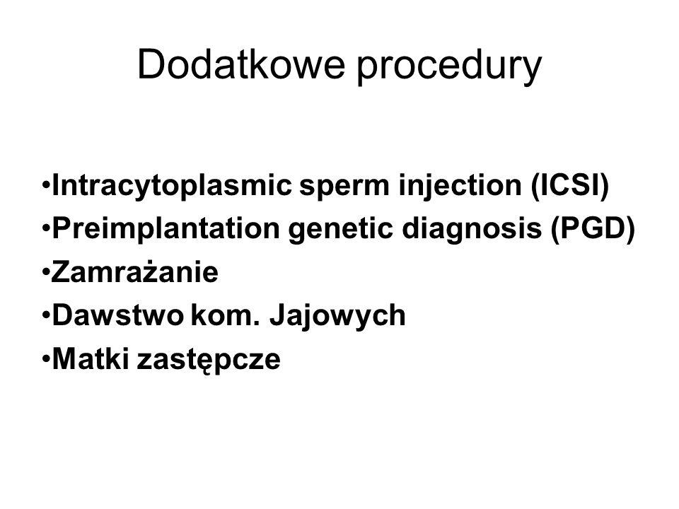 Dodatkowe procedury Intracytoplasmic sperm injection (ICSI) Preimplantation genetic diagnosis (PGD) Zamrażanie Dawstwo kom. Jajowych Matki zastępcze