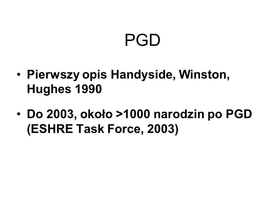 PGD Pierwszy opis Handyside, Winston, Hughes 1990 Do 2003, około >1000 narodzin po PGD (ESHRE Task Force, 2003)